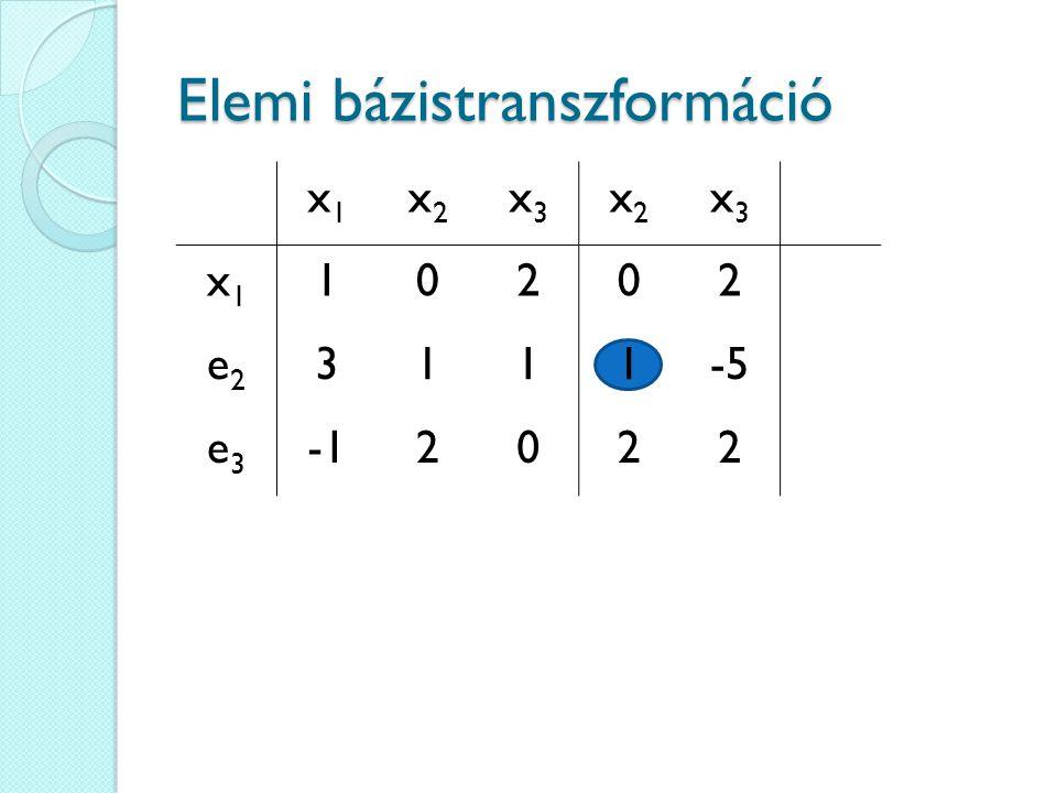 x1x1 x2x2 x3x3 x2x2 x3x3 x1x1 10202 e2e2 3111-5 e3e3 2022 Elemi bázistranszformáció