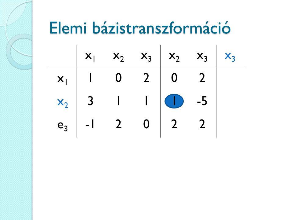 x1x1 x2x2 x3x3 x2x2 x3x3 x3x3 x1x1 10202 x2x2 3111-5 e3e3 2022 Elemi bázistranszformáció