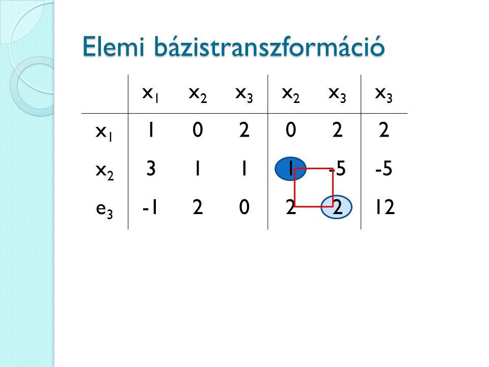 x1x1 x2x2 x3x3 x2x2 x3x3 x3x3 x1x1 102022 x2x2 3111-5 e3e3 202212 Elemi bázistranszformáció