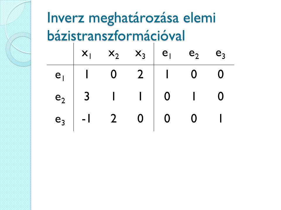 Inverz meghatározása elemi bázistranszformációval x1x1 x2x2 x3x3 e1e1 e2e2 e3e3 e1e1 102100 e2e2 311010 e3e3 20001
