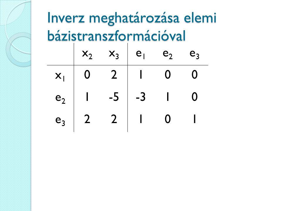 Inverz meghatározása elemi bázistranszformációval x2x2 x3x3 e1e1 e2e2 e3e3 x1x1 02100 e2e2 1-5-310 e3e3 22101