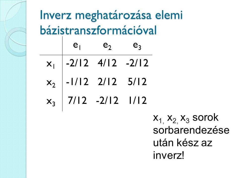 Inverz meghatározása elemi bázistranszformációval e1e1 e2e2 e3e3 x1x1 -2/124/12-2/12 x2x2 -1/122/125/12 x3x3 7/12-2/121/12 x 1, x 2, x 3 sorok sorbarendezése után kész az inverz!
