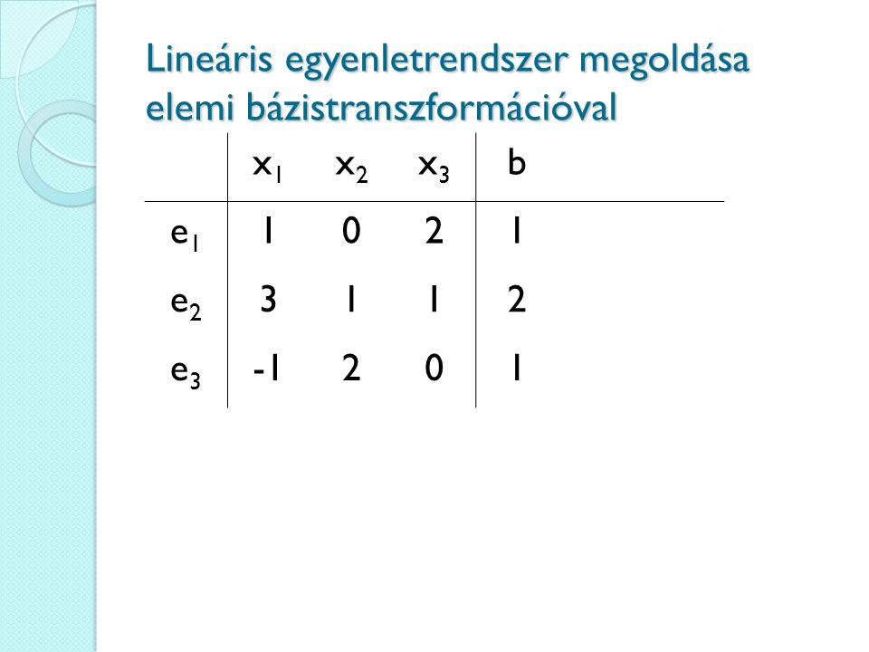 Lineáris egyenletrendszer megoldása elemi bázistranszformációval x1x1 x2x2 x3x3 b e1e1 1021 e2e2 3112 e3e3 201