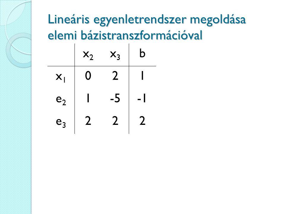 Lineáris egyenletrendszer megoldása elemi bázistranszformációval x2x2 x3x3 b x1x1 021 e2e2 1-5 e3e3 222