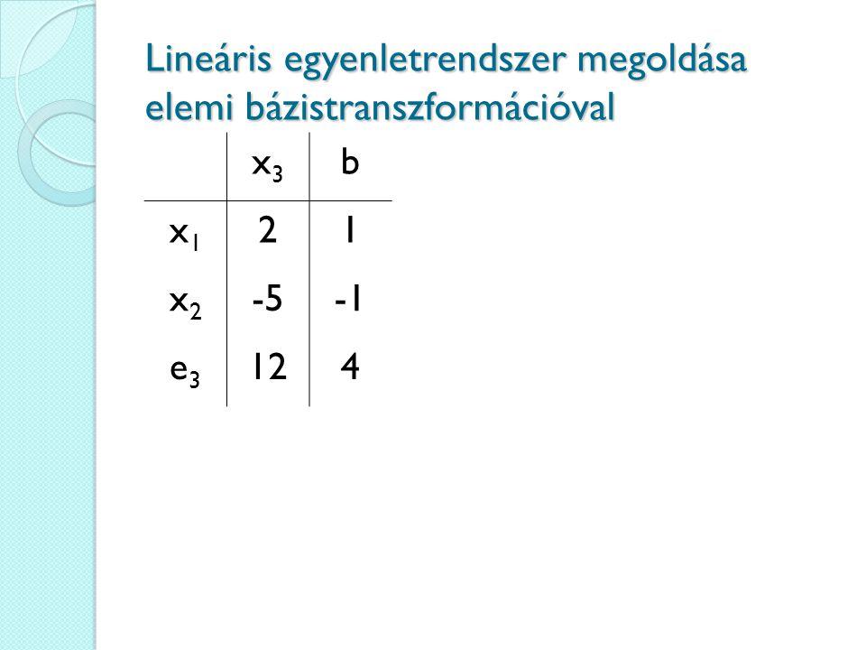 Lineáris egyenletrendszer megoldása elemi bázistranszformációval x3x3 b x1x1 21 x2x2 -5 e3e3 124