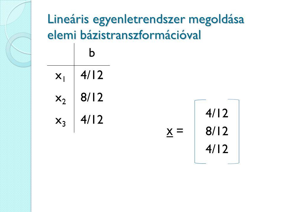 Lineáris egyenletrendszer megoldása elemi bázistranszformációval b x1x1 4/12 x2x2 8/12 x3x3 4/12 8/12 4/12 x =