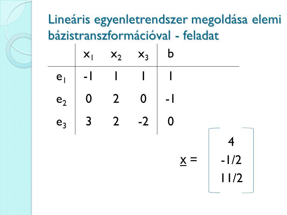 Lineáris egyenletrendszer megoldása elemi bázistranszformációval - feladat x1x1 x2x2 x3x3 b e1e1 111 e2e2 020 e3e3 32-20 4 -1/2 11/2 x =
