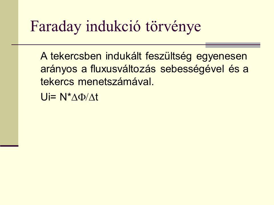 Faraday indukció törvénye A tekercsben indukált feszültség egyenesen arányos a fluxusváltozás sebességével és a tekercs menetszámával. Ui= N*  t