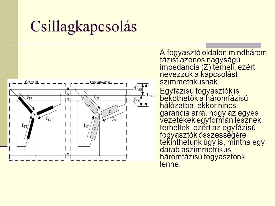 Csillagkapcsolás A fogyasztó oldalon mindhárom fázist azonos nagyságú impedancia (Z) terheli, ezért nevezzük a kapcsolást szimmetrikusnak. Egyfázisú f