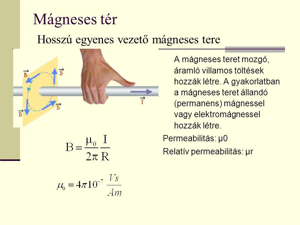Mágneses indukció Az elektromos áram mágneses mezőt kelt maga körül.