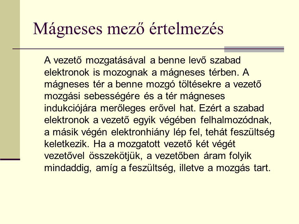 Mágneses mező értelmezés A vezető mozgatásával a benne levő szabad elektronok is mozognak a mágneses térben. A mágneses tér a benne mozgó töltésekre a
