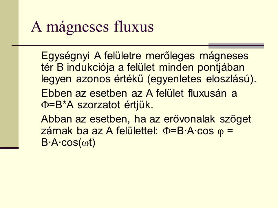 A mágneses fluxus Egységnyi A felületre merőleges mágneses tér B indukciója a felület minden pontjában legyen azonos értékű (egyenletes eloszlású). Eb