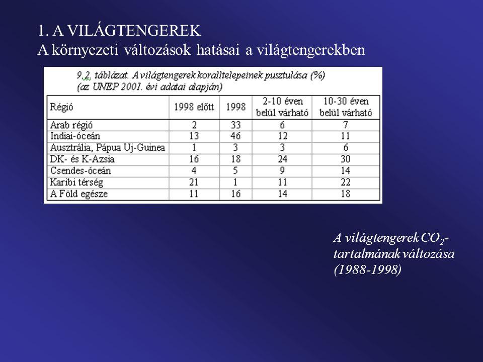 1. A VILÁGTENGEREK A környezeti változások hatásai a világtengerekben A világtengerek CO 2 - tartalmának változása (1988-1998)