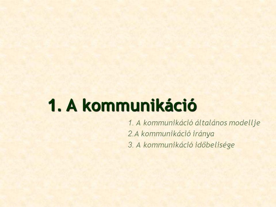 1. A kommunikáció 1. A kommunikáció általános modellje 2. A kommunikáció iránya 3. A kommunikáció időbelisége