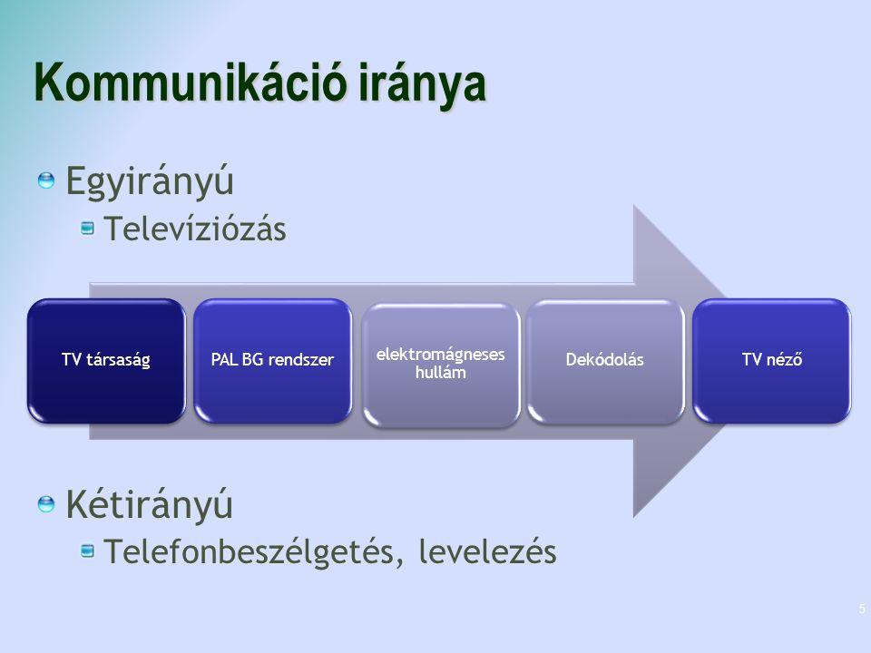 Kommunikáció iránya Egyirányú Televíziózás Kétirányú Telefonbeszélgetés, levelezés 5 TV társaságPAL BG rendszer elektromágneses hullám DekódolásTV néz