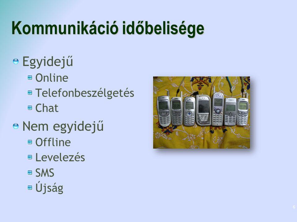Kommunikáció időbelisége Egyidejű Online Telefonbeszélgetés Chat Nem egyidejű Offline Levelezés SMS Újság 6