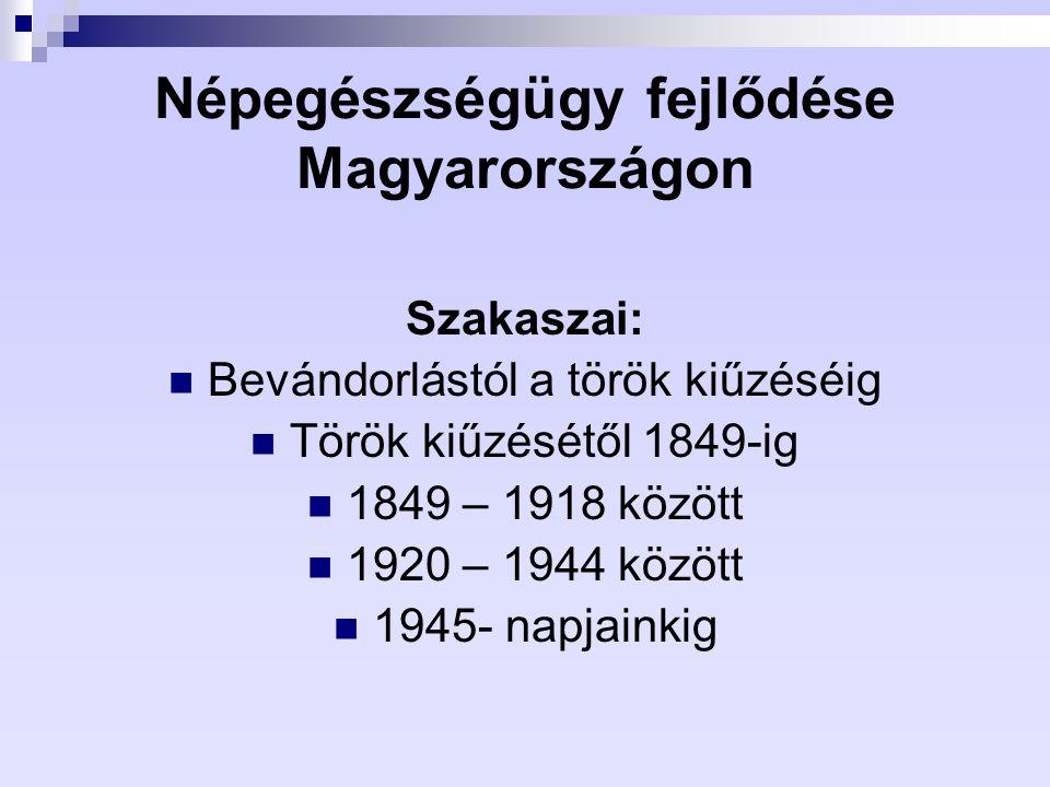 Népegészségügy fejlődése Magyarországon Szakaszai: Bevándorlástól a török kiűzéséig Török kiűzésétől 1849-ig 1849 – 1918 között 1920 – 1944 között 194