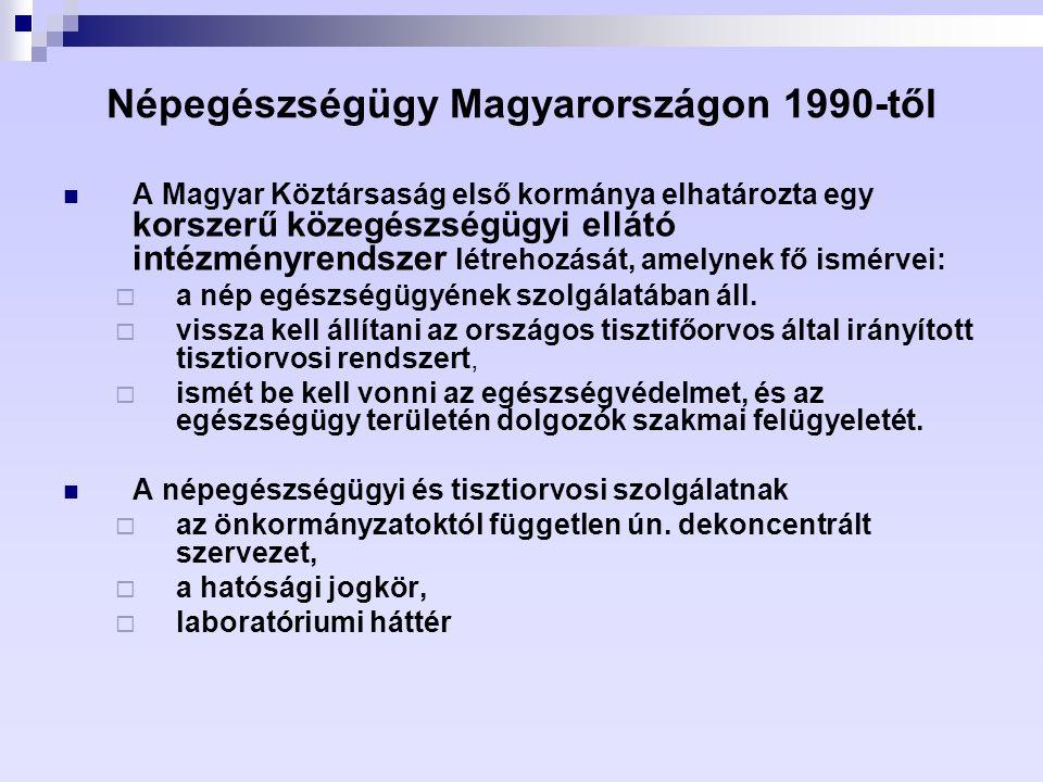 Népegészségügy Magyarországon 1990-től A Magyar Köztársaság első kormánya elhatározta egy korszerű közegészségügyi ellátó intézményrendszer létrehozás