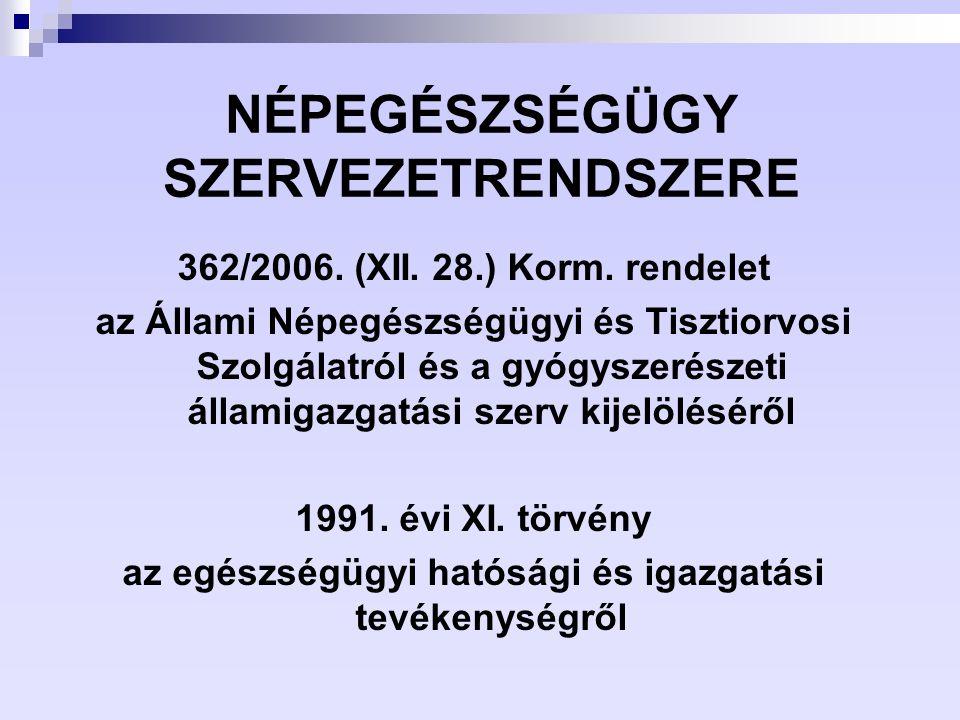 NÉPEGÉSZSÉGÜGY SZERVEZETRENDSZERE 362/2006. (XII. 28.) Korm. rendelet az Állami Népegészségügyi és Tisztiorvosi Szolgálatról és a gyógyszerészeti álla