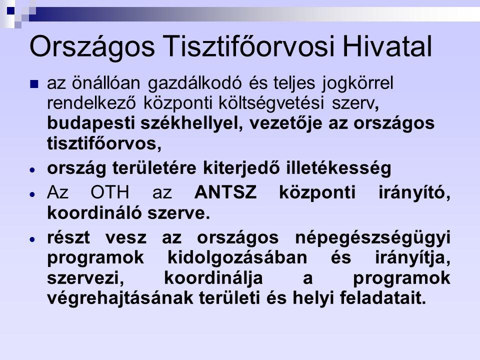 Országos Tisztifőorvosi Hivatal az önállóan gazdálkodó és teljes jogkörrel rendelkező központi költségvetési szerv, budapesti székhellyel, vezetője az