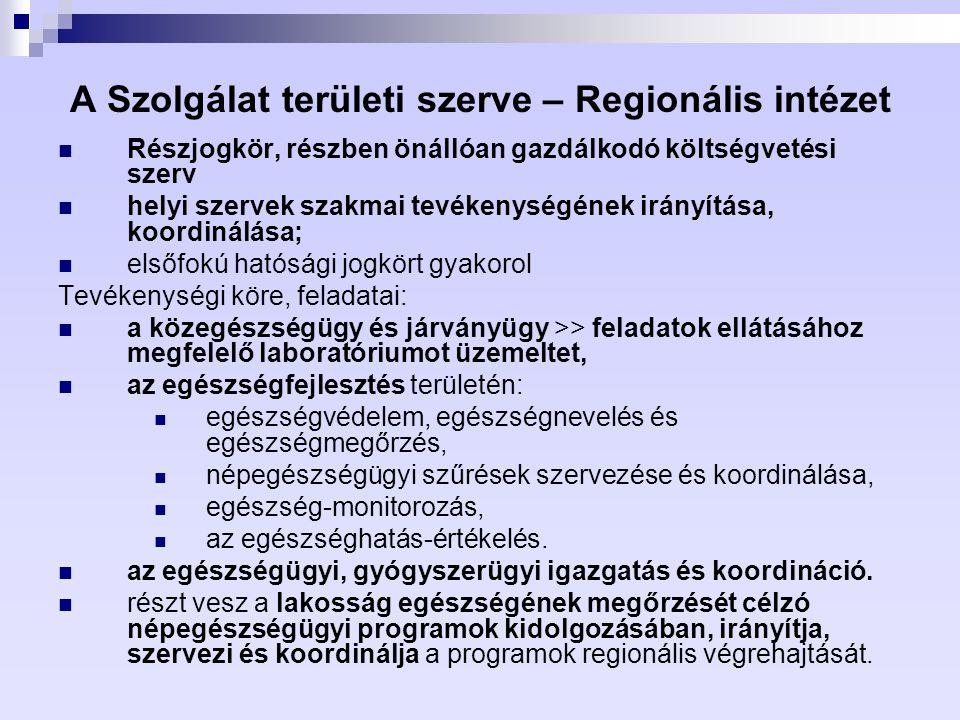 A Szolgálat területi szerve – Regionális intézet Részjogkör, részben önállóan gazdálkodó költségvetési szerv helyi szervek szakmai tevékenységének irá