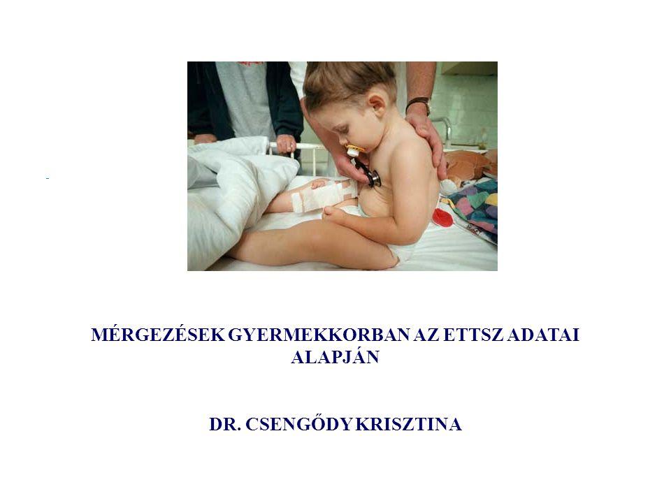 ALAPVETŐ SZEMPONTOK 1.gyermekkori mérgezések jelentősége 2.gyermekkori mérgezések száma (2005-ben közel 3000 gyermeket ért mérgezés Magyarországon, ezen esetek jelentős része elkerülhető lett volna) 3.- prevenció lehetőségei, - Egészségügyi Toxikológiai Tájékoztató Szolgálat szerepe az elsősegélyben, - az adatgyűjtés célja (objektív kép pontosítása, melyre a prevenciót érintő javaslatok támaszkodhatnak)