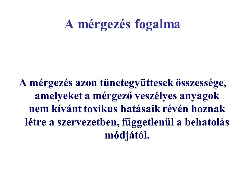 Magyarországon 2001-2005-ben történt mérgezések a 0-24 évesek körében Összefoglaló táblázat 20012002200320042005 BEJELENTETT MÉRGEZÉSI ESETEK BEJELENTETT MÉRGEZÉSI ESETEK AZ ETTSZ ÜGYELETÉN REGISZTRÁLT ADATOKKAL EGYÜTT GYÓGYSZER 6106578019981044 IPARI ÉS HÁZT.