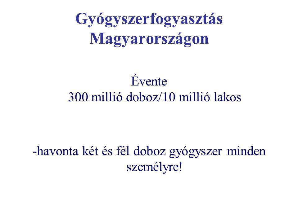 Gyógyszerfogyasztás Magyarországon Évente 300 millió doboz/10 millió lakos -havonta két és fél doboz gyógyszer minden személyre!