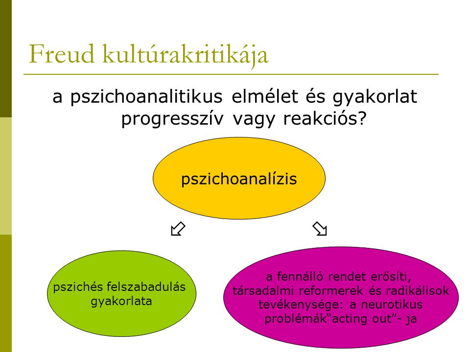 Freud kultúrakritikája a pszichoanalitikus elmélet és gyakorlat progresszív vagy reakciós?   pszichoanalízis pszichés felszabadulás gyakorlata a fe