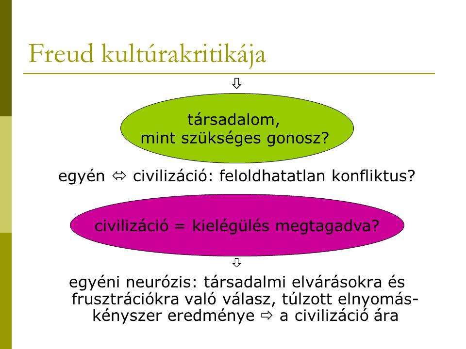 Freud kultúrakritikája  egyén  civilizáció: feloldhatatlan konfliktus?  egyéni neurózis: társadalmi elvárásokra és frusztrációkra való válasz, túlz