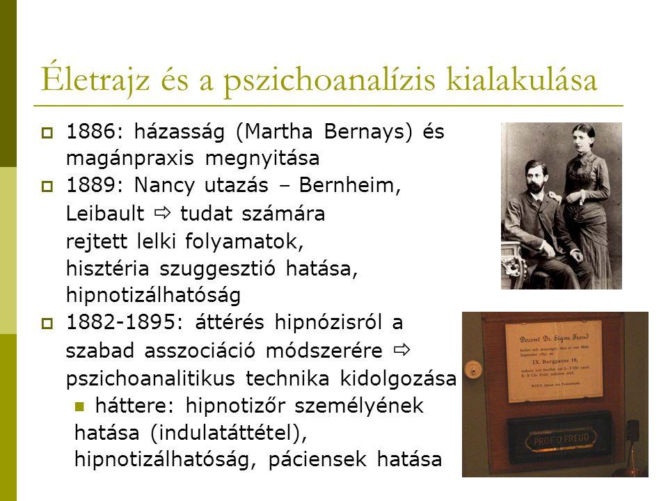 Életrajz és a pszichoanalízis kialakulása  1886: házasság (Martha Bernays) és magánpraxis megnyitása  1889: Nancy utazás – Bernheim, Leibault  tudat számára rejtett lelki folyamatok, hisztéria szuggesztió hatása, hipnotizálhatóság  1882-1895: áttérés hipnózisról a szabad asszociáció módszerére  pszichoanalitikus technika kidolgozása háttere: hipnotizőr személyének hatása (indulatáttétel), hipnotizálhatóság, páciensek hatása