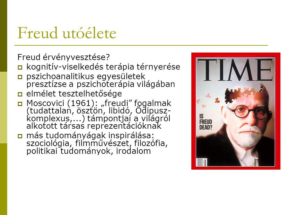 Freud utóélete Freud érvényvesztése.