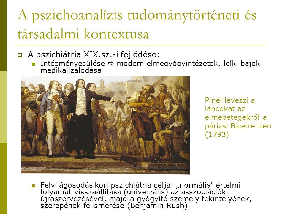 A pszichoanalízis tudománytörténeti és társadalmi kontextusa  XIX.