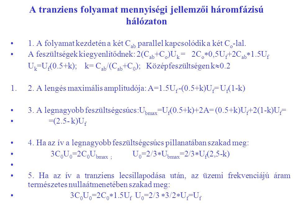 A tranziens folyamat mennyiségi jellemzői háromfázisú hálózaton 1. A folyamat kezdetén a két C ab parallel kapcsolódik a két C o -lal. A feszültségek