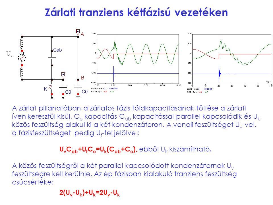 Zárlati tranziens kétfázisú vezetéken A zárlat pillanatában a zárlatos fázis földkapacitásának töltése a zárlati íven keresztül kisül. C o kapacitás C