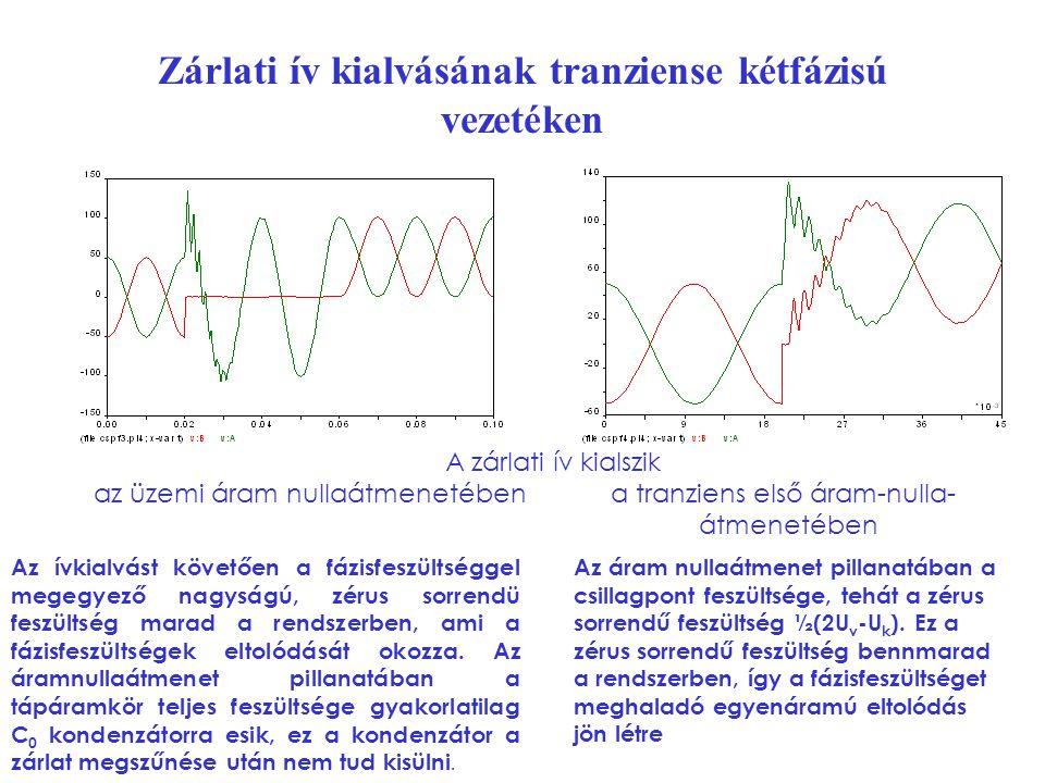 Zárlati ív kialvásának tranziense kétfázisú vezetéken A zárlati ív kialszik az üzemi áram nullaátmenetében a tranziens első áram-nulla- átmenetében Az