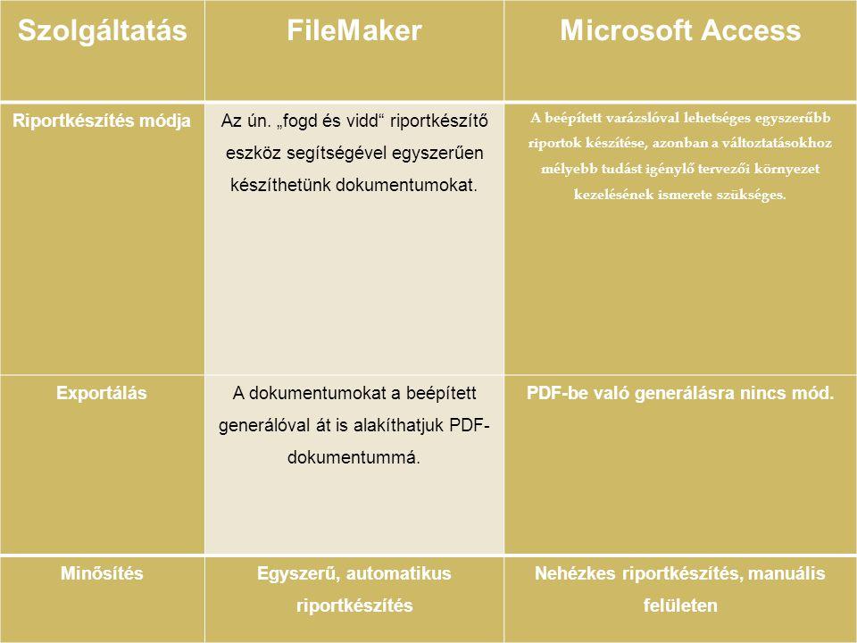 """Szolgáltatás FileMaker Microsoft Access Riportkészítés módja Az ún. """"fogd és vidd"""" riportkészítő eszköz segítségével egyszerűen készíthetünk dokumentu"""