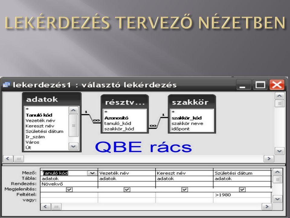 A jelentés több részből áll:  A jelentésfej a jelentés legelején az oldalfejléc előtt jelenik meg.