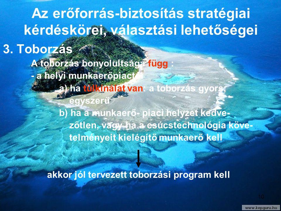 10 Az erőforrás-biztosítás stratégiai kérdéskörei, választási lehetőségei 3. Toborzás A toborzás bonyolultsága függ : - a helyi munkaerőpiactól a) ha