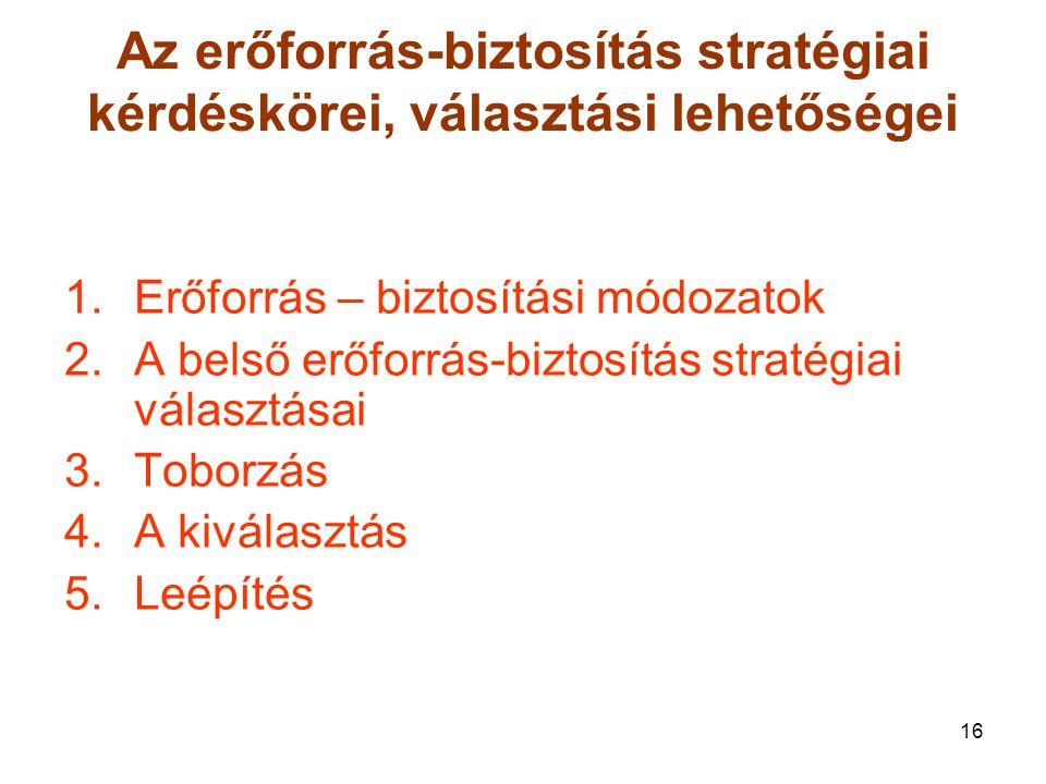16 Az erőforrás-biztosítás stratégiai kérdéskörei, választási lehetőségei 1.Erőforrás – biztosítási módozatok 2.A belső erőforrás-biztosítás stratégia