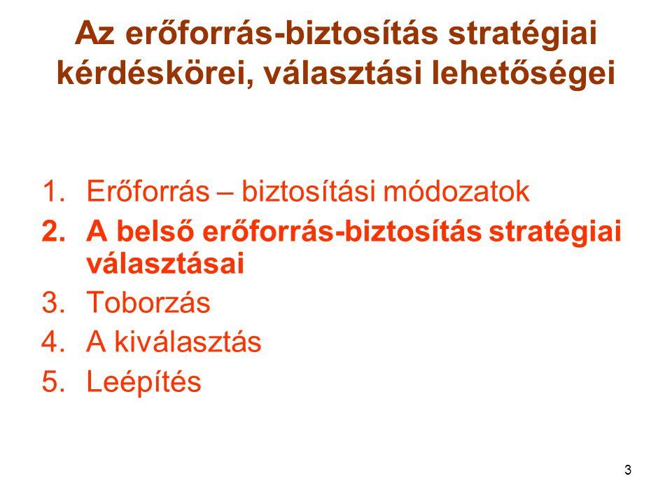 14 Az erőforrás-biztosítás stratégiai kérdéskörei, választási lehetőségei 1.Belső források: ( folyt.) h) online toborzás, e-recruit előnye: költségtakarékos, gyors, 1 hónapra ugyan annyiba kerül, mint újságban 1 alkalmommal 2 fontos csatornája van: a) a vállalati honlap b) online állásközvetítésre szakosodott szol- gáltatók