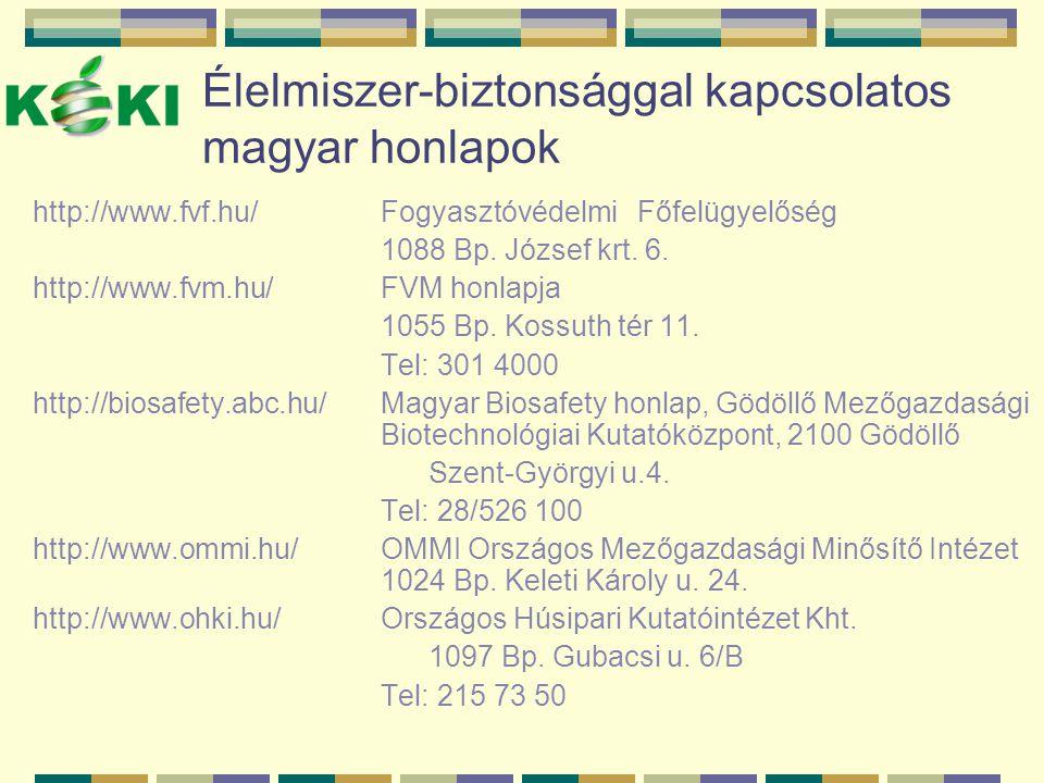 Élelmiszer-biztonsággal kapcsolatos magyar honlapok http://www.fvf.hu/ Fogyasztóvédelmi Főfelügyelőség 1088 Bp. József krt. 6. http://www.fvm.hu/ FVM