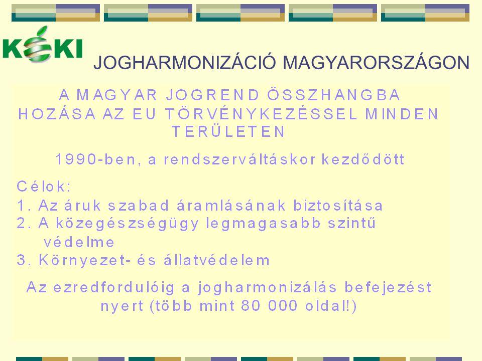 JOGHARMONIZÁCIÓ MAGYARORSZÁGON