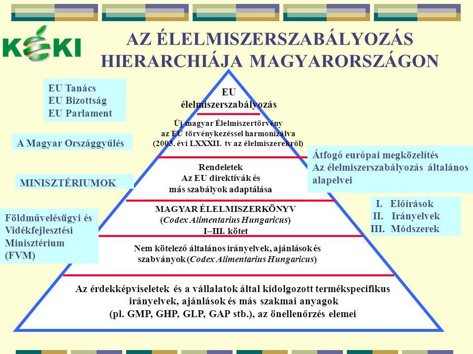 A magyar élelmiszerjoggal kapcsolatos érvényes előírások tematikus jegyzéke (2006.10.