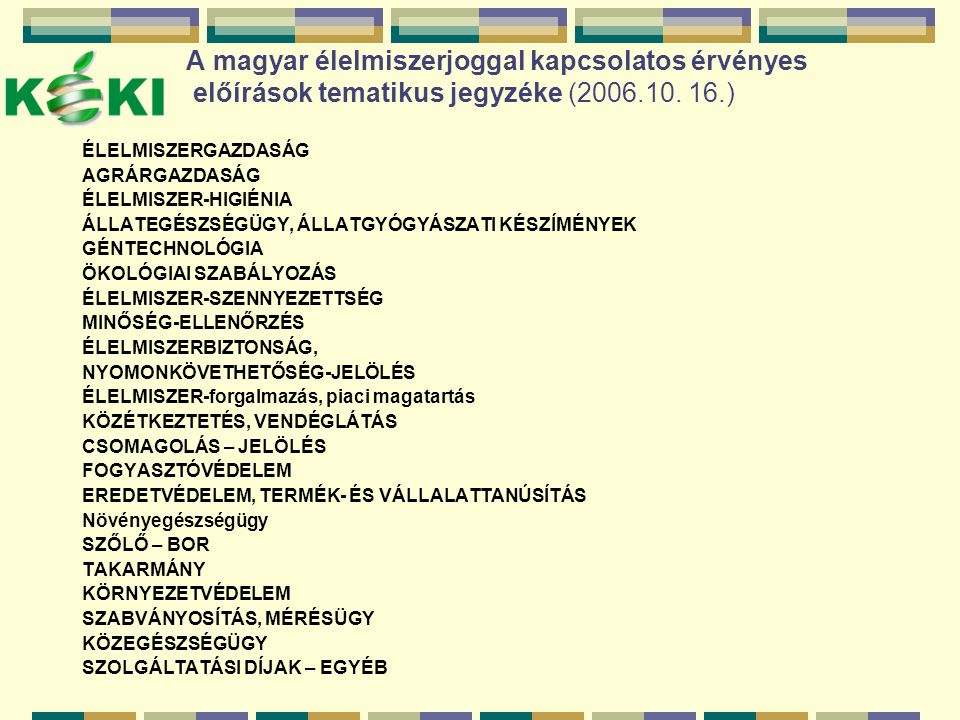 A magyar élelmiszerjoggal kapcsolatos érvényes előírások tematikus jegyzéke (2006.10. 16.) ÉLELMISZERGAZDASÁG AGRÁRGAZDASÁG ÉLELMISZER-HIGIÉNIA ÁLLATE
