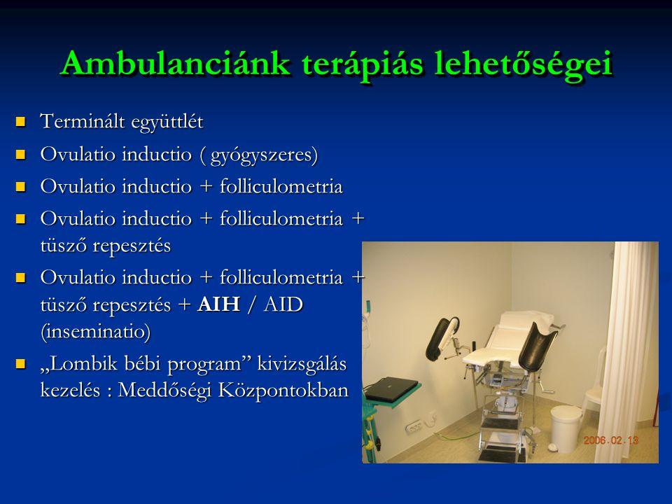 Ambulanciánk terápiás lehetőségei Terminált együttlét Terminált együttlét Ovulatio inductio ( gyógyszeres) Ovulatio inductio ( gyógyszeres) Ovulatio i