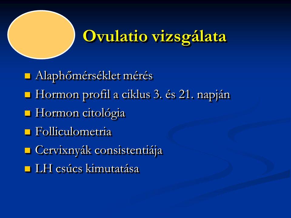 Ovulatio vizsgálata Alaphőmérséklet mérés Alaphőmérséklet mérés Hormon profil a ciklus 3. és 21. napján Hormon profil a ciklus 3. és 21. napján Hormon