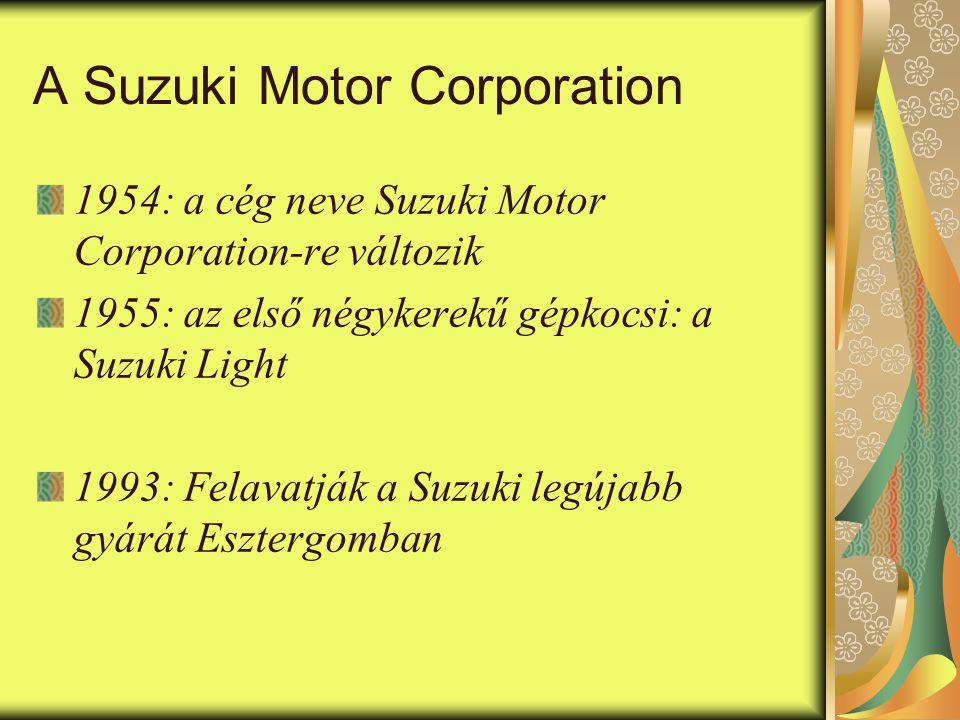 A Suzuki Motor Corporation 1954: a cég neve Suzuki Motor Corporation-re változik 1955: az első négykerekű gépkocsi: a Suzuki Light 1993: Felavatják a Suzuki legújabb gyárát Esztergomban