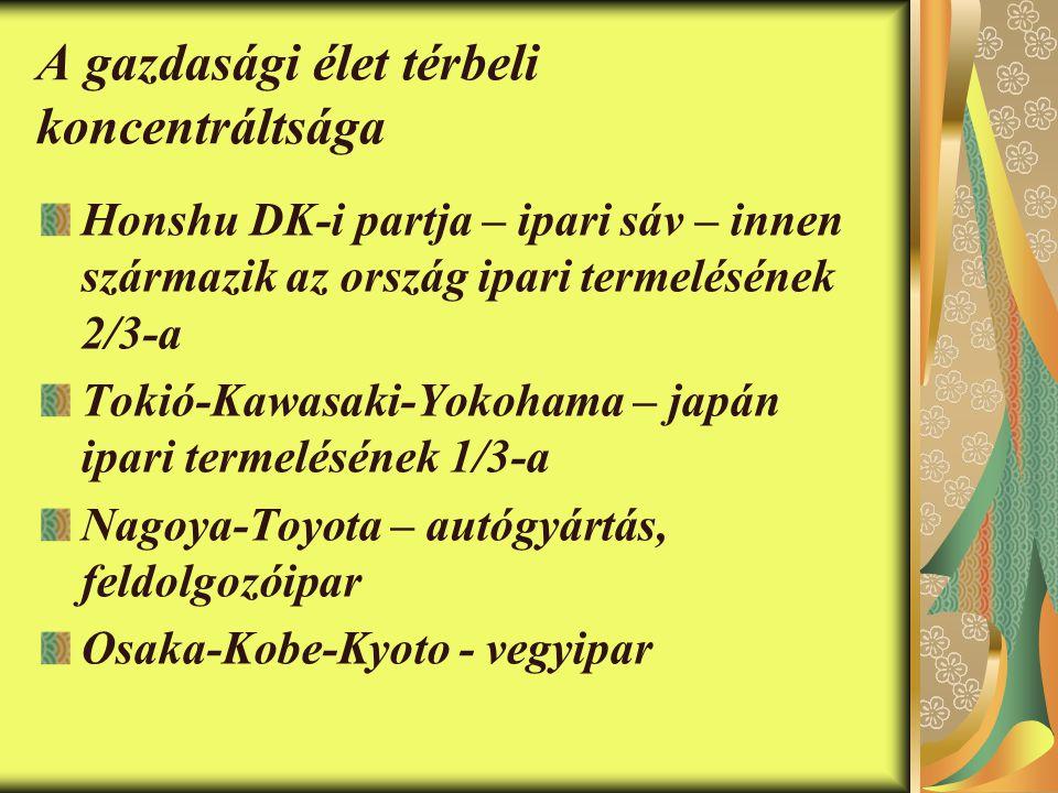 A gazdasági élet térbeli koncentráltsága Honshu DK-i partja – ipari sáv – innen származik az ország ipari termelésének 2/3-a Tokió-Kawasaki-Yokohama – japán ipari termelésének 1/3-a Nagoya-Toyota – autógyártás, feldolgozóipar Osaka-Kobe-Kyoto - vegyipar