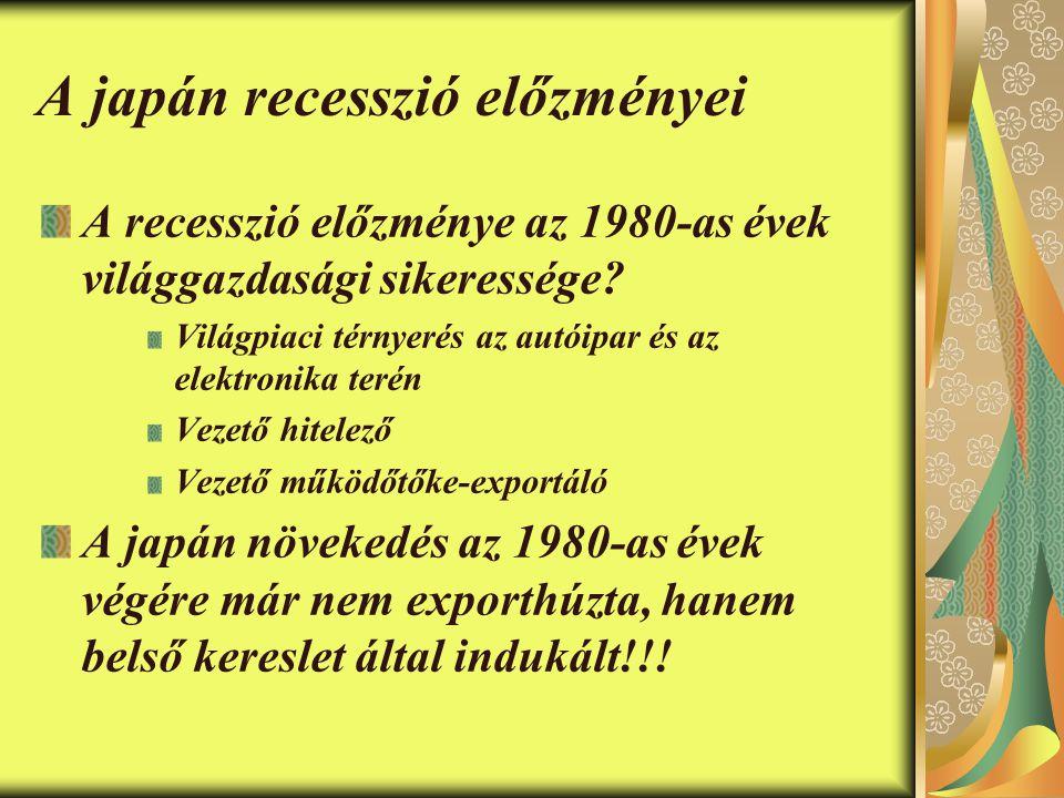 A japán recesszió előzményei A recesszió előzménye az 1980-as évek világgazdasági sikeressége.